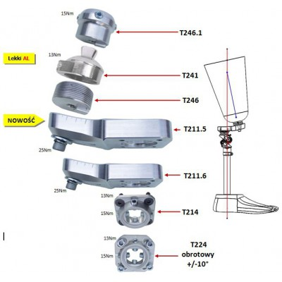 T211.5; T211.6 - Adaptery przesuwne